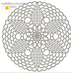 Motivo circular crochet patron