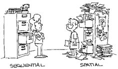 Image result for visual spatial learning disability