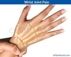 Wrist Joint Pain