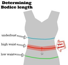 determining bodice length by kitschycoo, via Flickr
