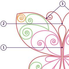 Quilled butterfly template by all things paper, via Flickr
