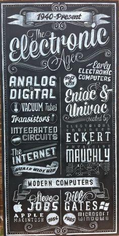 Corporate Chalkboard Sign - Custom Chalk Art | Flickr - Photo Sharing!