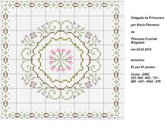 Sewing pattern graph: cross stitch, plastic canvas.nu
