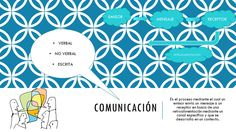 Análisis el proceso de comunicación.