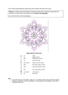 Вязаные салфетки и мелочи для дома Crochet Snowflake Pattern, Crochet Lace Edging, Christmas Crochet Patterns, Crochet Snowflakes, Crochet Art, Christmas Knitting, Crochet Stitches Chart, Crochet Diagram, Crochet Christmas Decorations