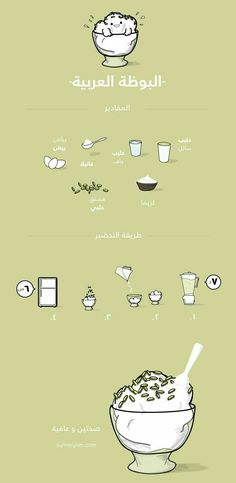 Smoothie Drinks, Smoothie Recipes, Smoothies, Coffee Drink Recipes, Dessert Recipes, Cute Food, Yummy Food, Arabian Food, Cookout Food