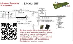 Iphone5s, Tv, Circuit, Television Set, Television