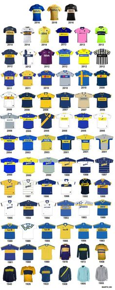 Completado el historial de Camisetas de Boca de 1905 a 2016 Sir Alex Ferguson, Albert Einstein, Football Shirts, Motivation, Vintage, Messi, Soccer Pics, Face Cut Out, Train Hard