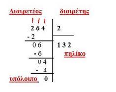 Όλα για την τάξη μου: Η πράξη της διαίρεσης Math For Kids, Elementary Schools, Math Equations, Education, Feelings, Blog, Maths, School, Primary School