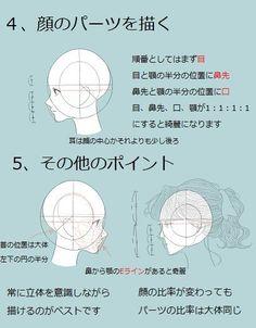 Manga Drawing Tutorials, Manga Tutorial, Anatomy Tutorial, Drawing Practice, Drawing Lessons, Drawing Tips, Body Reference Drawing, Animation Reference, Art Reference
