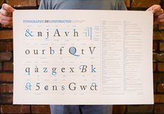 All in one poster!? Loverly.#design #print #letterpress #typography