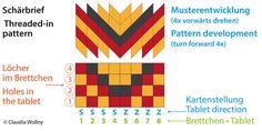 Einzugsmuster • - Brettchenweben / Tablet Weaving / Kaartweven