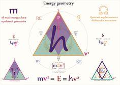 Tetryonics 15.06 - Energy geometry