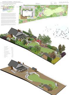 Garden Design Plans - New ideas Landscape Design Plans, Garden Design Plans, Landscape Architecture Design, Architecture Board, Landscape Edging, Landscaping Supplies, Backyard Landscaping, Tropical Landscaping, Landscaping Design