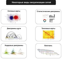 Визуализация статических и динамических сетей на R, часть 1 / Блог компании Инфопульс Украина / Хабрахабр