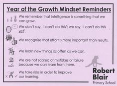 Growth Mindset wiki More
