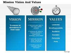 vision mission core value ppt - Google 검색
