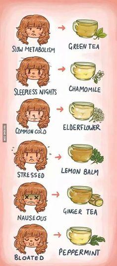 Ruhig bleiben und Tee trinken:  Langsamer Stoffwechsel = Grüner Tee  Schlaflose Nächte = Kamillentee  Erkältung = Holunderblütentee  Stress = Melissentee  Übelkeit = Ingwertee  Blähungen = Pfefferminztee  Alle Teesorten natürlich zu finden unter: www.neasano.de