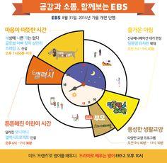 [이벤트] 8월 31일 공감과 소통, 함께보는 EBS 가을 개편을 실시합니다! 개편 기대평을 남겨주세요! (~9/9)  http://ebsstory.blog.me/220463791017