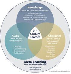 Global Education: 21st Century skills