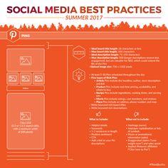 Pinterest Pins Best Practices