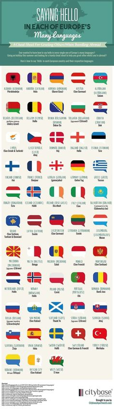 Saying Hello In Each of Europe's Many Languages #Infographic #Language #Travel #travelinfographic