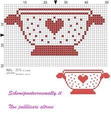 schemi punto croce cucina monocolore ile ilgili görsel sonucu