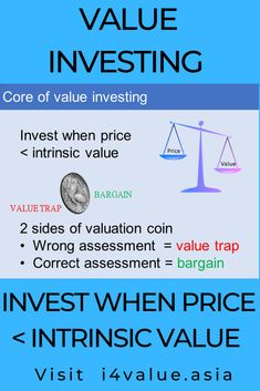 Value Investing, Investing In Stocks, Fundamental Analysis, Technical Analysis, Learning Courses, Learning To Be, Investment Books, Dividend Investing, Behavioral Issues