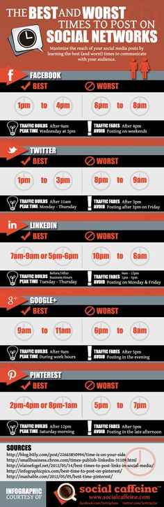 The Best and Worst Times to Post on Social Networks. #Infographic #SocialMedia #Twitter #Facebook #Pinterest #LinkedIn #Google