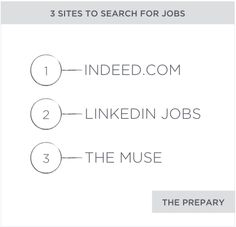 My 3 most highly recommended places to search for job postings - click to read why