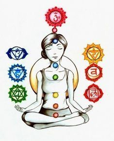 Chakras, Spiritual Paintings, The Body Book, Qigong, Massage Therapy, Buddhism, Disney Characters, Fictional Characters, Mint