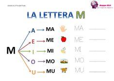 """Mappe-DSA: un aiuto alla dislessia: LA LETTERA """"M"""" E LE SUE SILLABE"""
