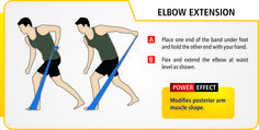 Elbow extension. (exercise / resistance bands should be used under professional supervision & guidance).