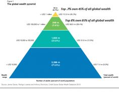 The Anger Of The Unprivileged Is Rising Globally | Zero Hedge