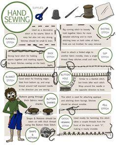 8 Most Helpful Hand Sewing Stitches.jpg 2,400×3,000 pixels