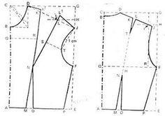 Belajar Membuat dan Menjahit Busana: Membuat pola dasar (Busana wanita dewasa) Bagian I...