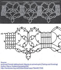 Edging pattern from archived Finnish tatting book Käpyily-ja solmeilutyöt [Tatting and Knotting].  Author Otava, Kustannusosakeyhtiö http://handweaving.net/DAItemDetail.aspx?ItemID=7026