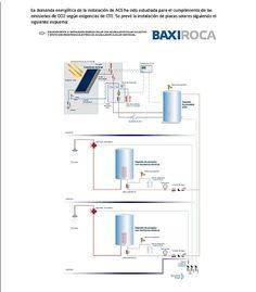 Instalación energía solar con acumulador solar colectivo y apoyo con resistencia eléctrica en acumulador auxiliar individual.