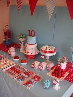Polka Dot Birthday Party.... Ideas For My Little Girls Polka Dot Birthday Party....
