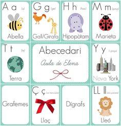 Abecedari en català del blog  Aula de Elena. Freebie listo para descargar.