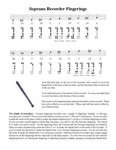 Chart Learn To Play Notes A Recorder  Quora  Music