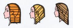 Haarknippen: Haarknippen