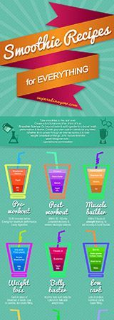 Great Website  |Awesome smoothies recipes  | Healthy Weight Loss Secrets