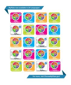 JUST IN: #MyPlate in multiple languages for you to use and share. #educators #teachers #nutrition