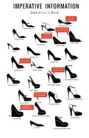 Image result for fashion industry vocabulary