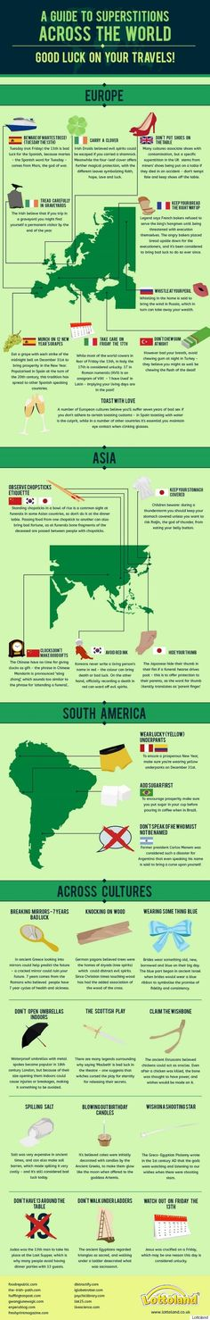 Superstitions To Keep In Mind When Travelling The World
