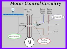 Esquemas eléctricos: Sistema de circuitos marcha paro