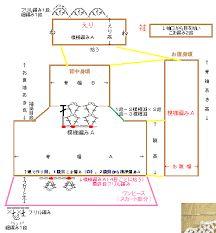 Картинки по запросу 犬セーター編み図