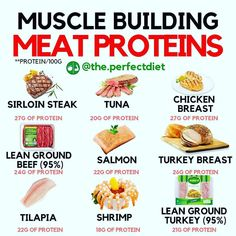 high protein foods, the realities about high protein food and what you must understand for healthy living High Protein Foods List, Ideal Protein, High Protein Recipes, Protein Sources, Healthy Recipes, Pure Protein Foods, Lean Meat Recipes, Ww Recipes, Larissa Reis