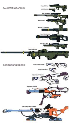 Robot Concept Art, Weapon Concept Art, Sci Fi Weapons, Fantasy Weapons, Neon Genesis Evangelion, Mecha Suit, Future Weapons, Dungeons And Dragons Homebrew, Mecha Anime